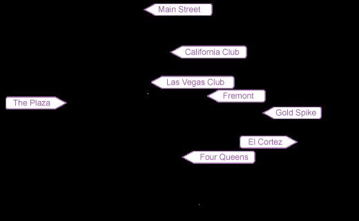 Downtown Las Vegas Map